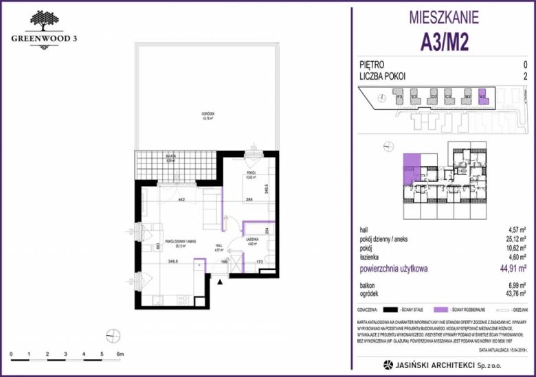 Mieszkanie A3/M2