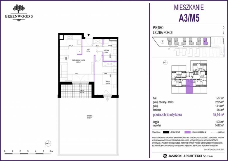 Mieszkanie A3/M5