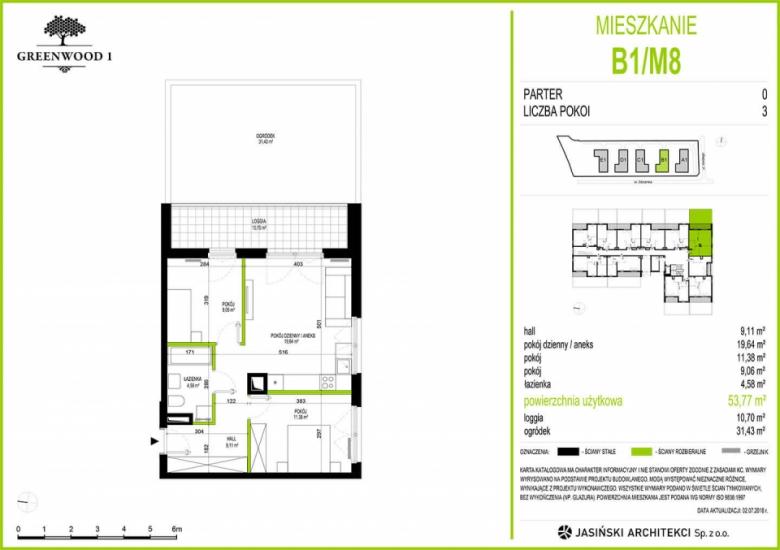 Mieszkanie B1/M8