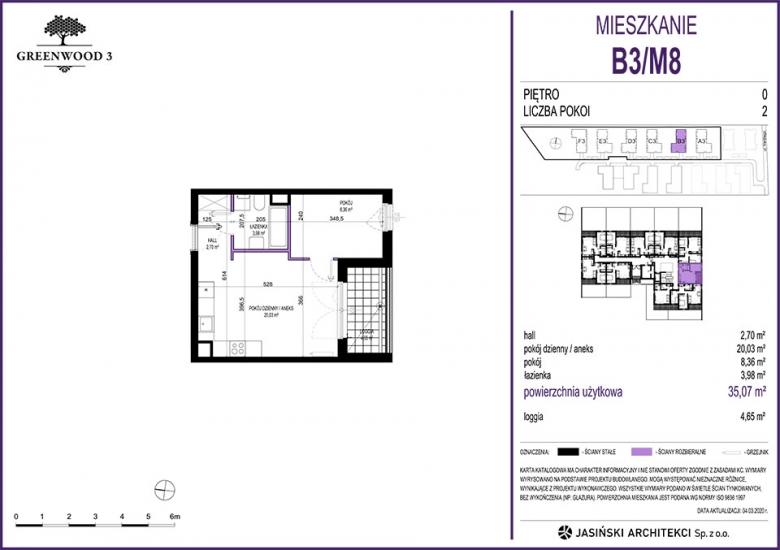 Mieszkanie B3/M8