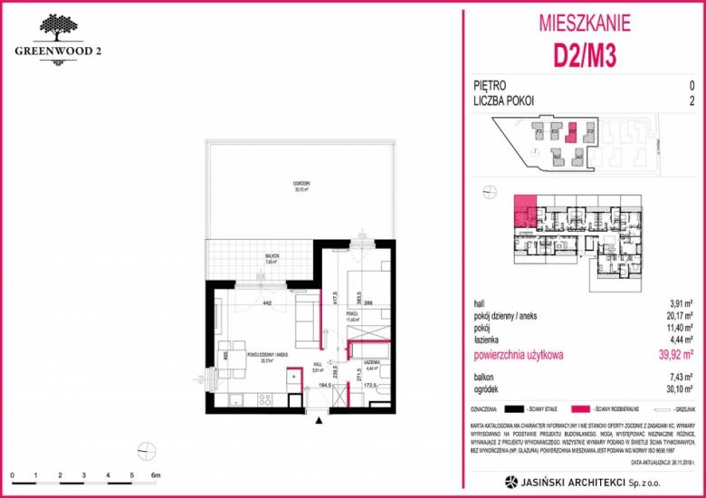 Mieszkanie D2/M3