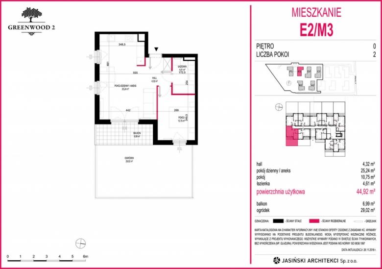 Mieszkanie E2/M3