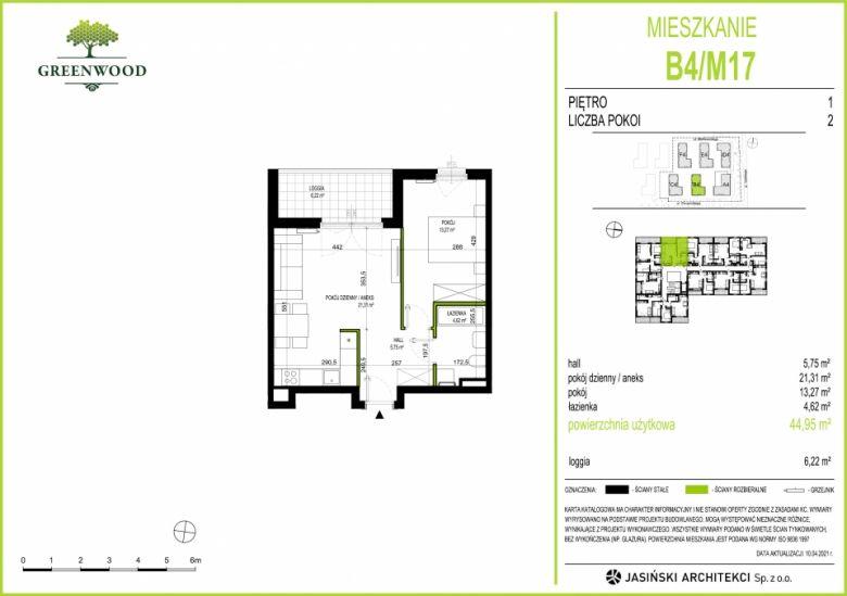 Mieszkanie B4/M17