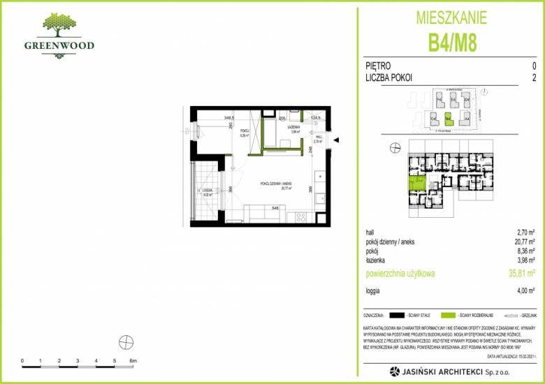 Mieszkanie B4/M8