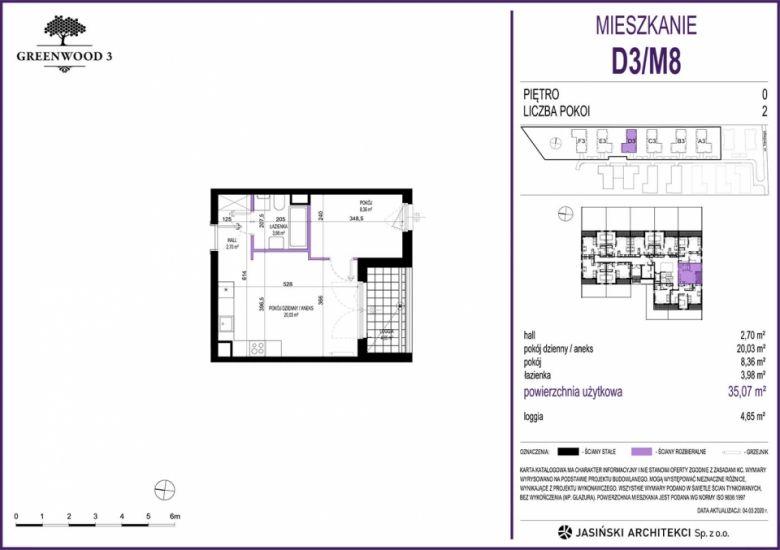 Mieszkanie D3/M8