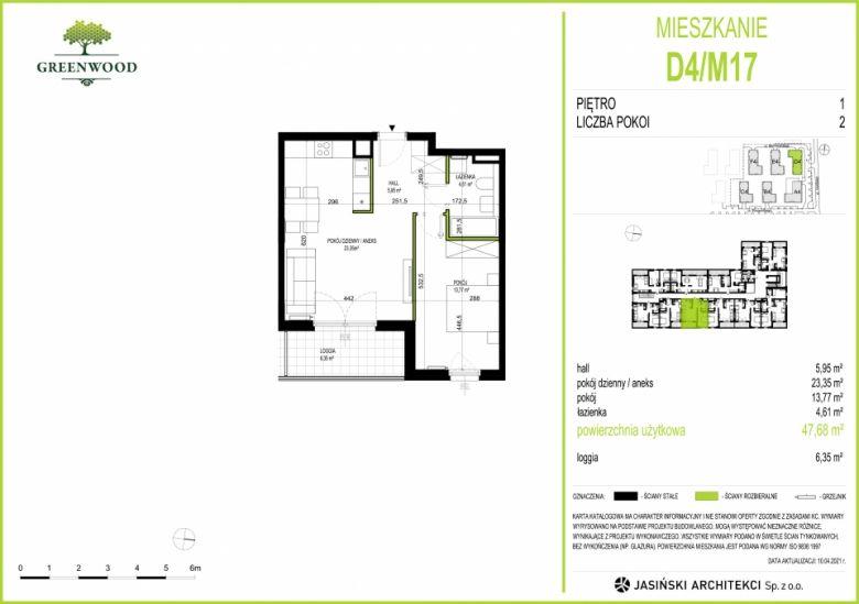 Mieszkanie D4/M17