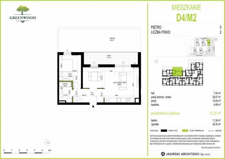 Mieszkanie D4/M2