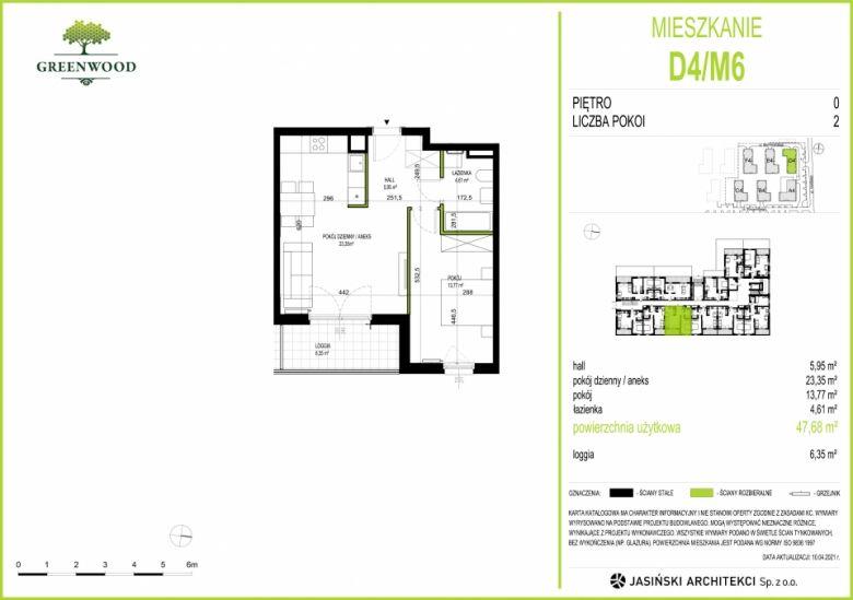 Mieszkanie D4/M6
