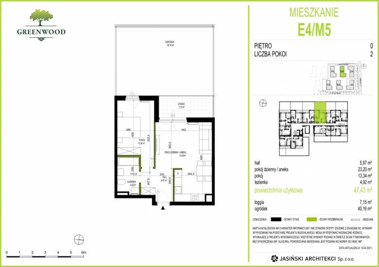 Mieszkanie E4/M5