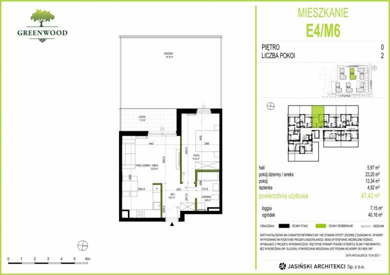 Mieszkanie E4/M6