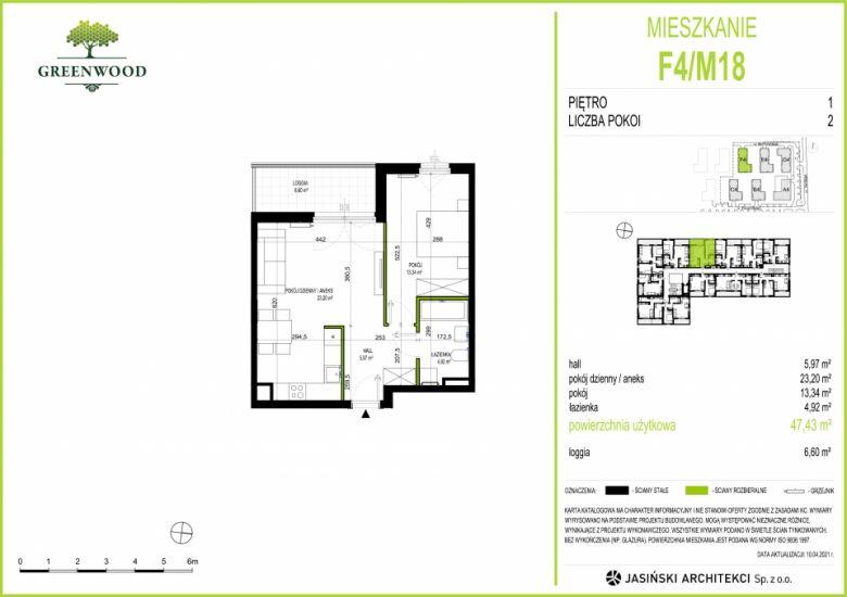 Mieszkanie F4/M18