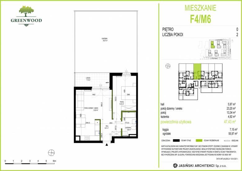 Mieszkanie F4/M6